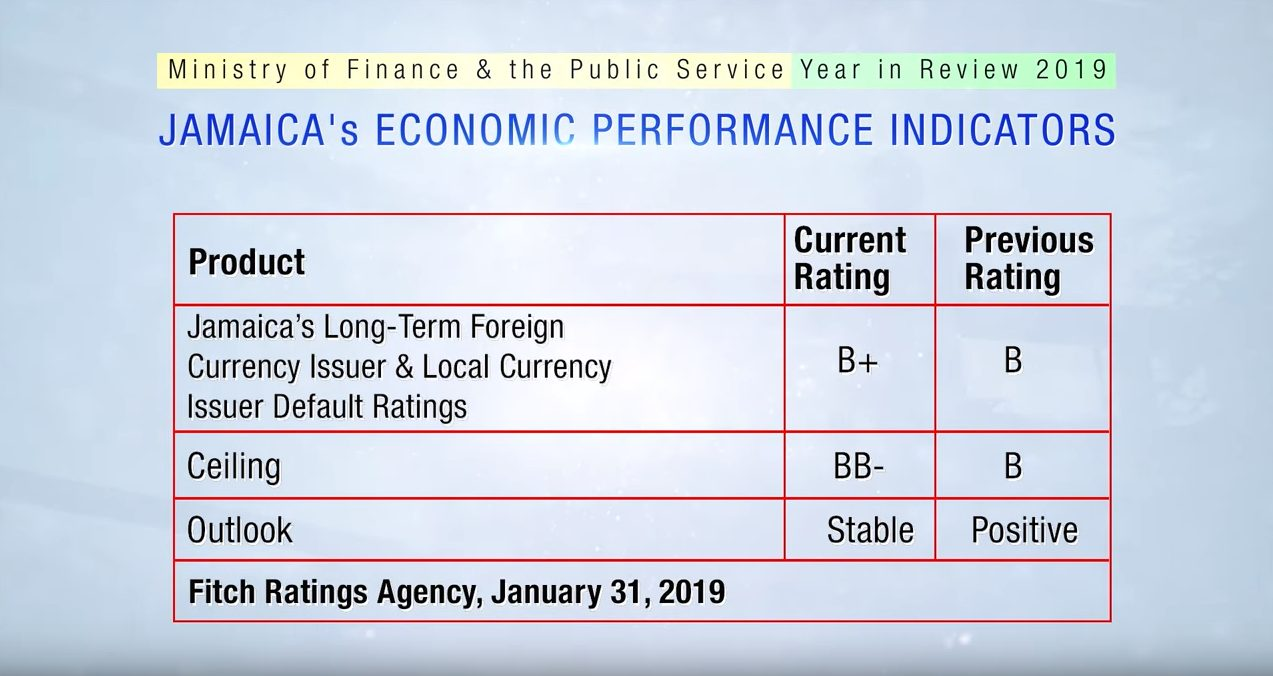 Ministry of Finance and the Public Service YIR 2019