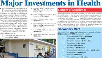 investments-in-health